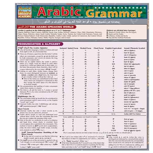 Image For Arabic Grammar Barchart