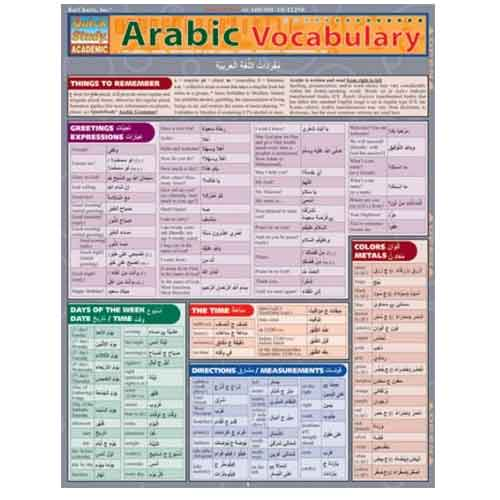 Image For Arabic Vocabulary Barchart