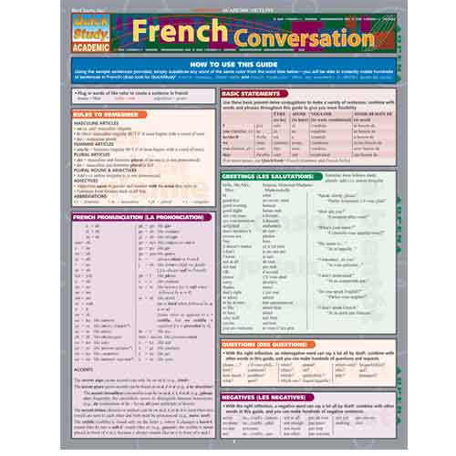Image For French Conversation Barchart