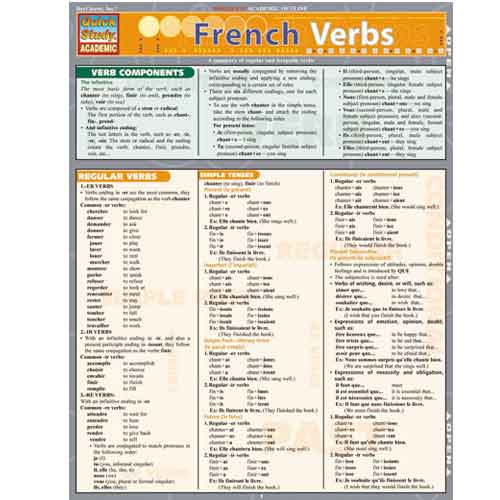Image For French Verbs Barchart