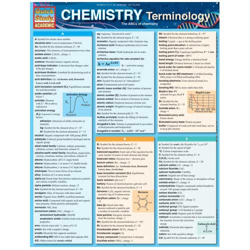 Image For Chemistry Terminology BarChart
