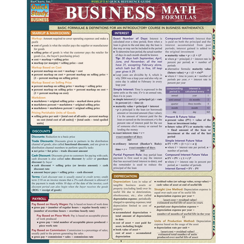 Image For Business Math Barchart