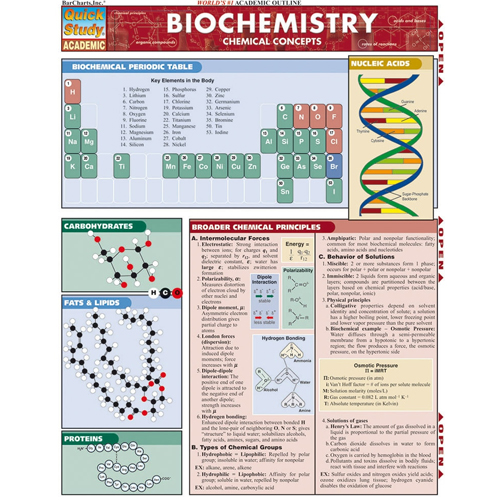 Image For Biochemistry Chemical Concepts Barchart