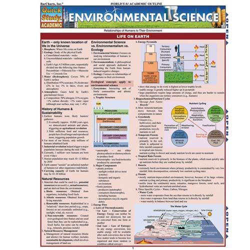 Cover Image For Environmental Science BarChart